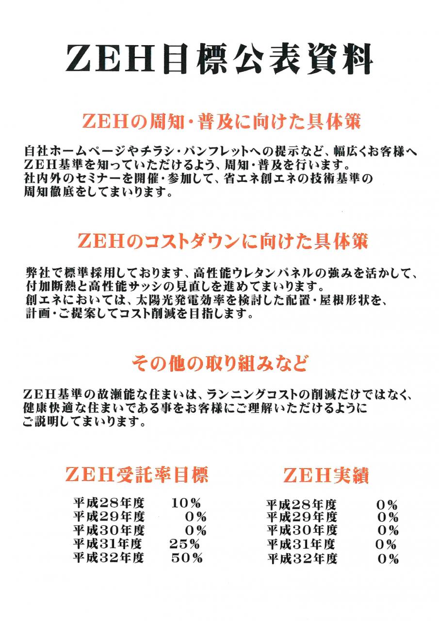 ZEH実績報告2021